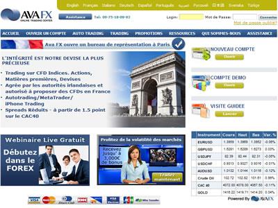 Ava FX
